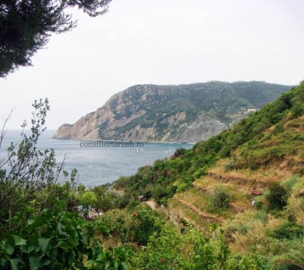 Sentiero Azurro 5 terre